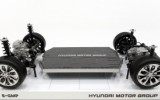 Electric-Global Modular Platform from Hyundai